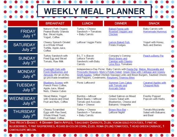 weekly meal planning for one thevillas co