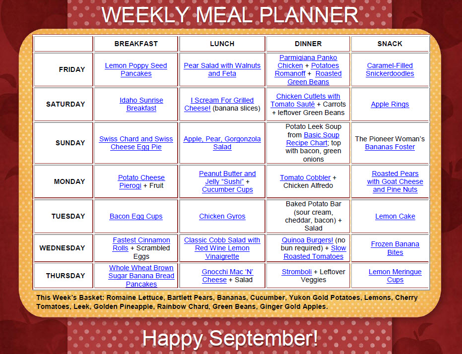 day meal plan recipes ← Diet Blog