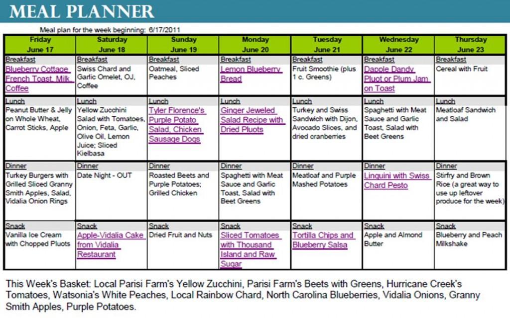 17 day diet pdf